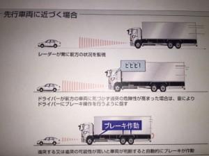 追突被害軽減ブレーキ装置①